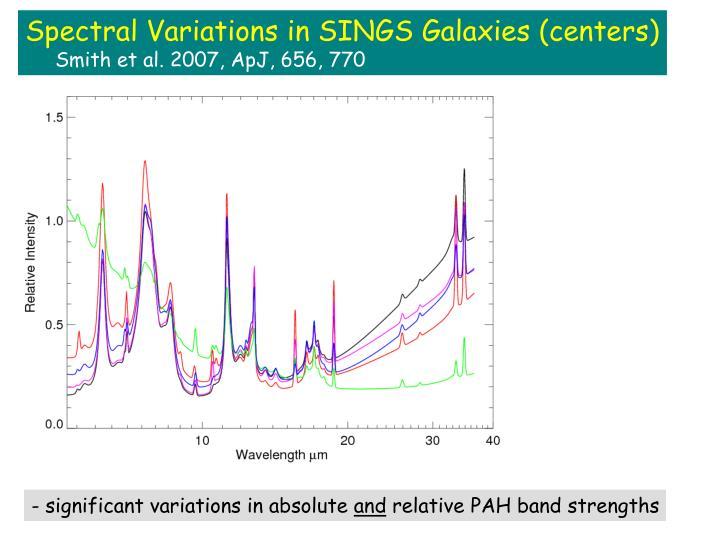 Spectral Variations in SINGS Galaxies (centers)