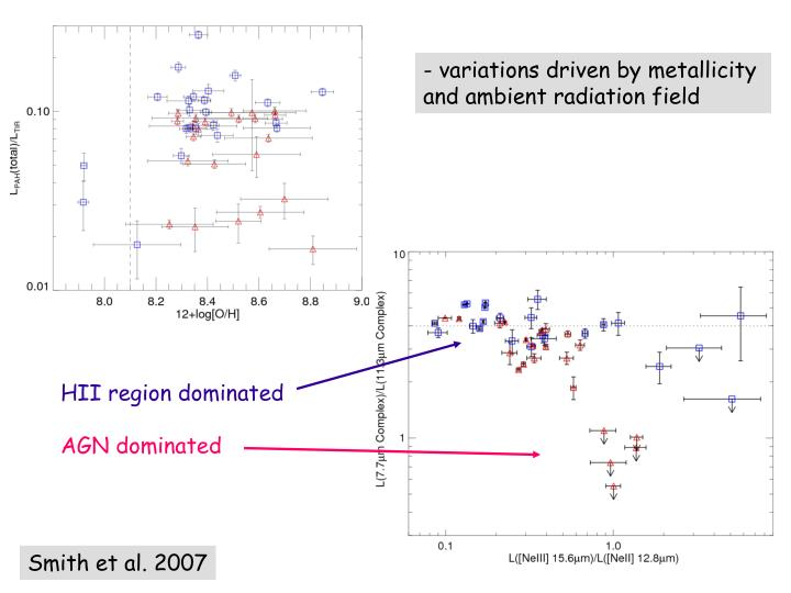 - variations driven by metallicity and ambient radiation field