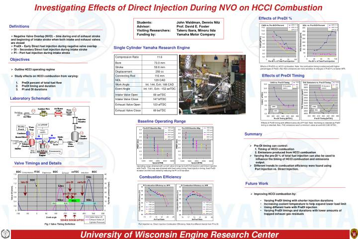 Investigating Effects of Direct Injection During NVO on HCCI Combustion