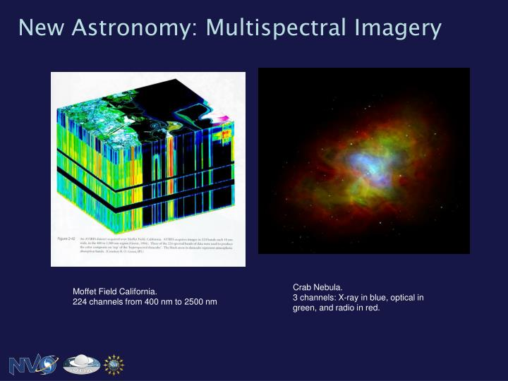 New Astronomy: Multispectral Imagery