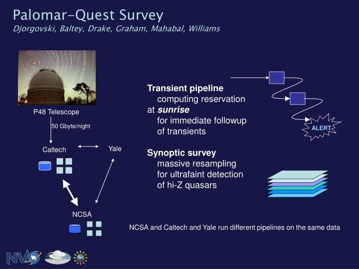 Palomar-Quest Survey