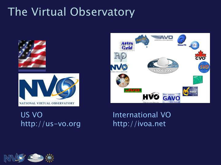 The Virtual Observatory