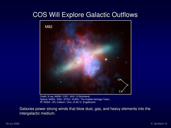 COS Will Explore Galactic Outflows