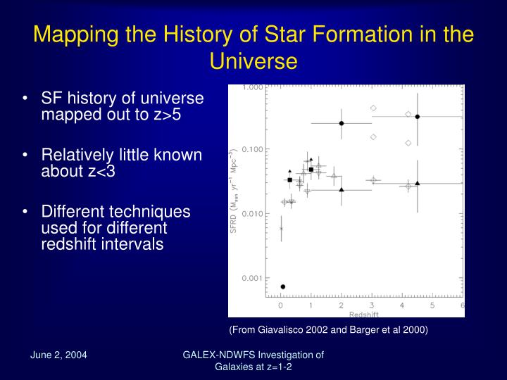 Mapping the History of Star Formation in the Universe