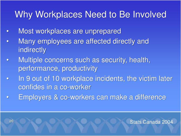 Why Workplaces Need to Be Involved