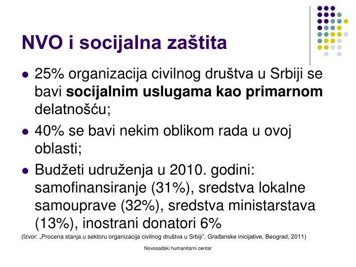 NVO i socijalna zaštita