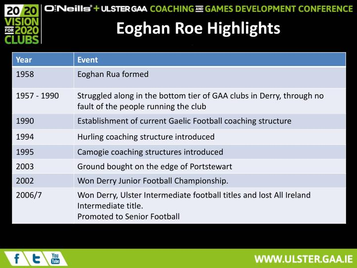 Eoghan Roe Highlights
