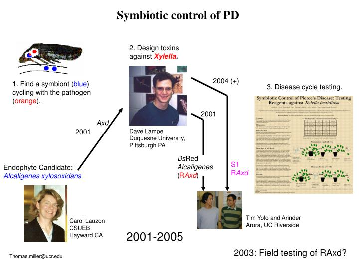 Symbiotic control of PD