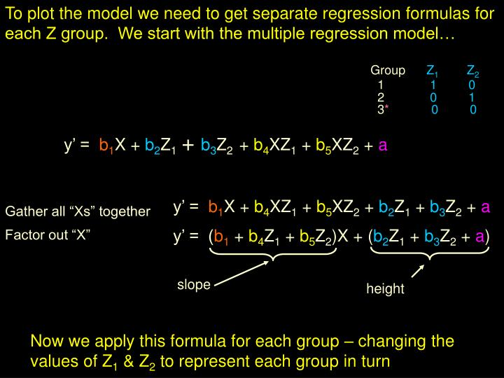 To plot the model we need to get separate regression formulas for each Z group.  We start with the multiple regression model…