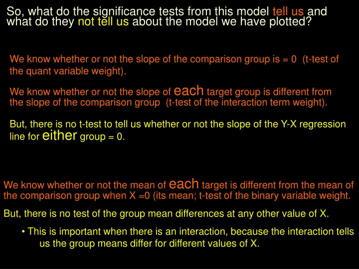 So, what do the significance tests from this model