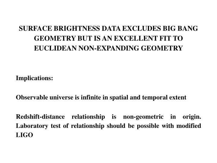 SURFACE BRIGHTNESS DATA EXCLUDES BIG BANG GEOMETRY BUT IS AN EXCELLENT FIT TO EUCLIDEAN NON-EXPANDING GEOMETRY