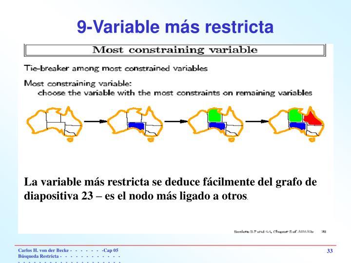 9-Variable más restricta
