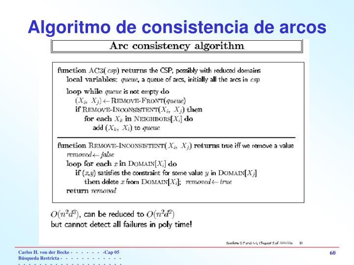 Algoritmo de consistencia de arcos