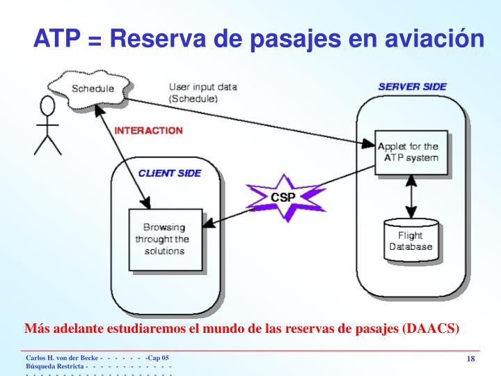 ATP = Reserva de pasajes en aviación