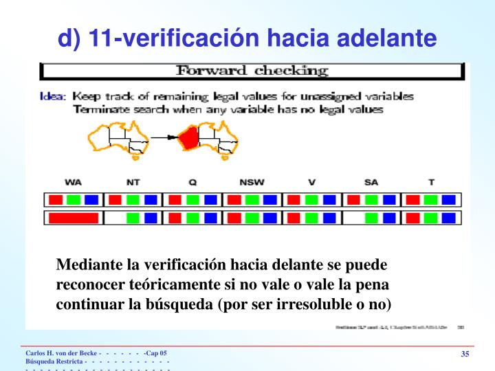 d) 11-verificación hacia adelante