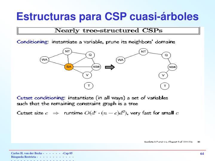 Estructuras para CSP cuasi-árboles