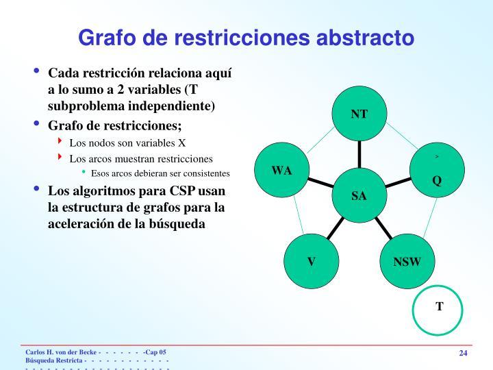 Grafo de restricciones abstracto