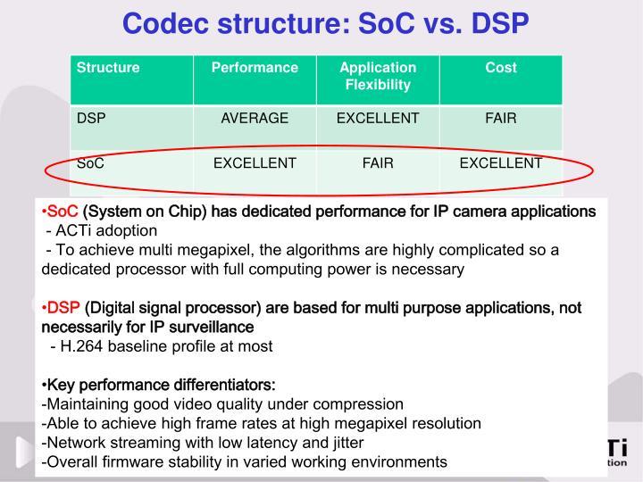 Codec structure: SoC vs. DSP