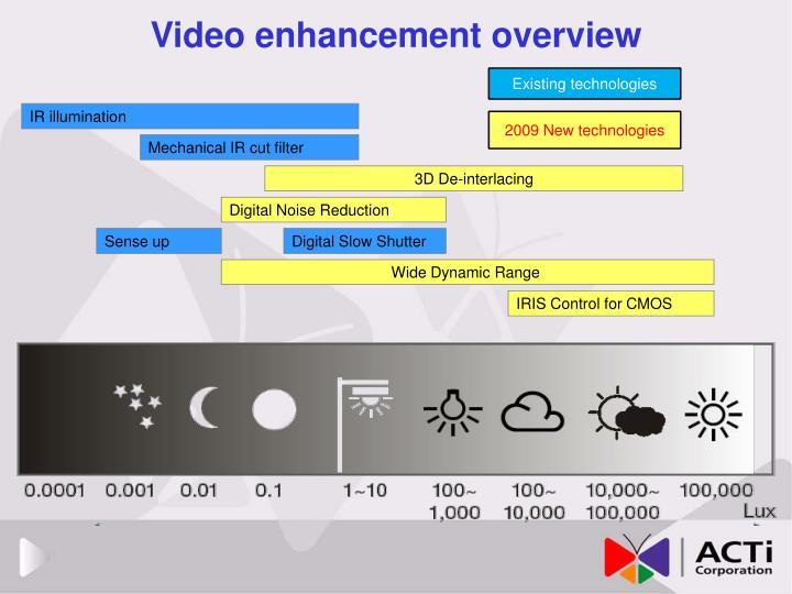 Video enhancement overview
