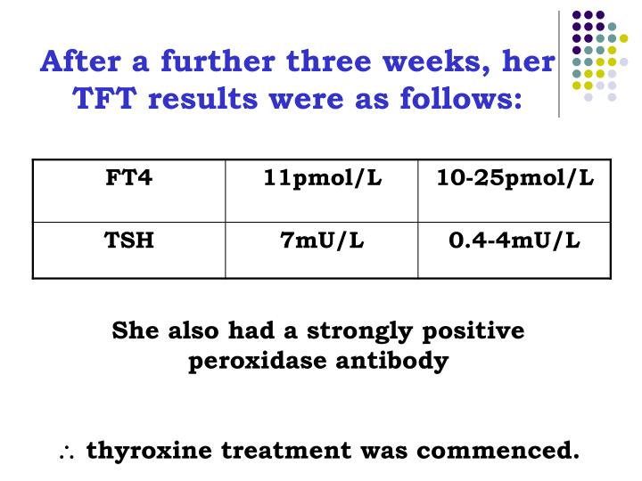 After a further three weeks, her TFT results were as follows: