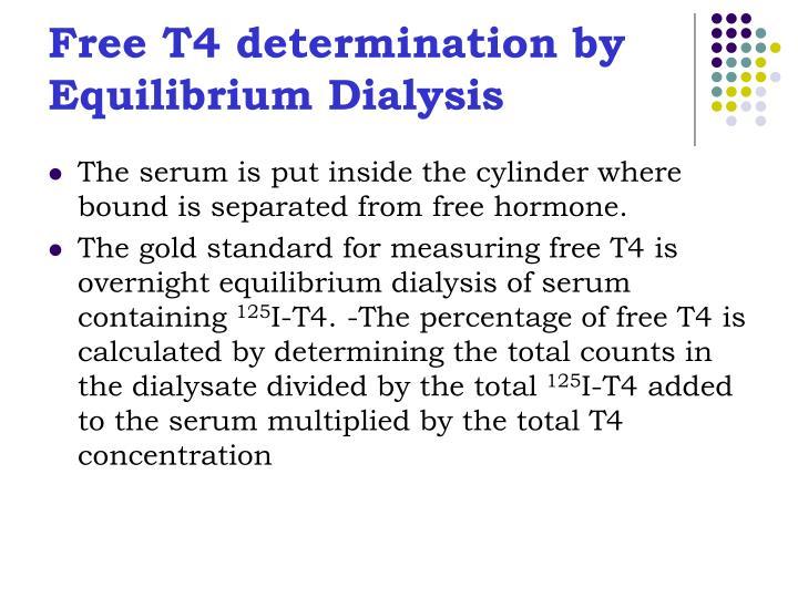 Free T4 determination by Equilibrium Dialysis