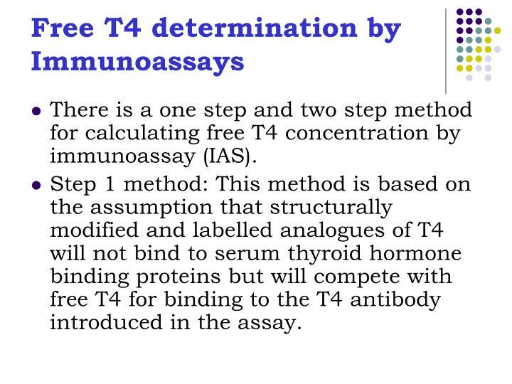 Free T4 determination by Immunoassays