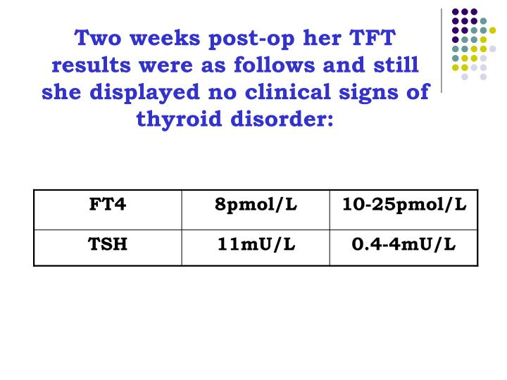 Two weeks post-op her TFT results were as follows and still she displayed no clinical signs of thyroid disorder: