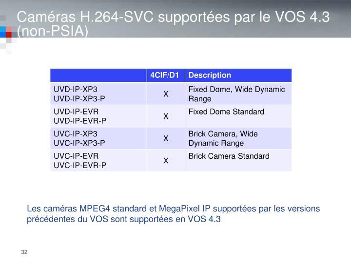 Caméras H.264-SVC supportées par le VOS 4.3 (non-PSIA)