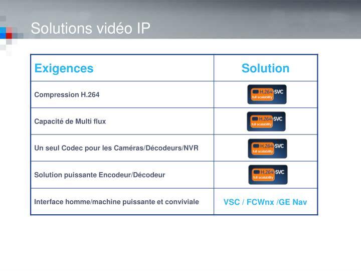 Solutions vidéo IP
