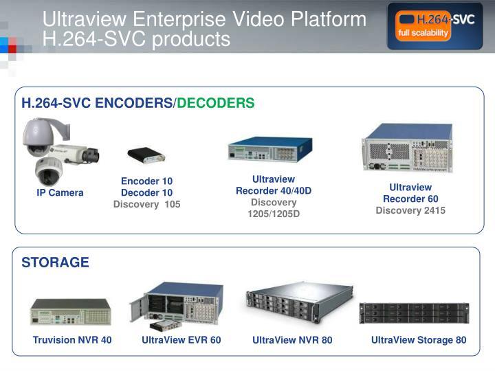 Ultraview Enterprise Video Platform