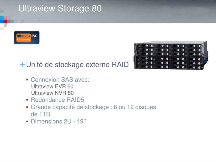 Unité de stockage externe RAID