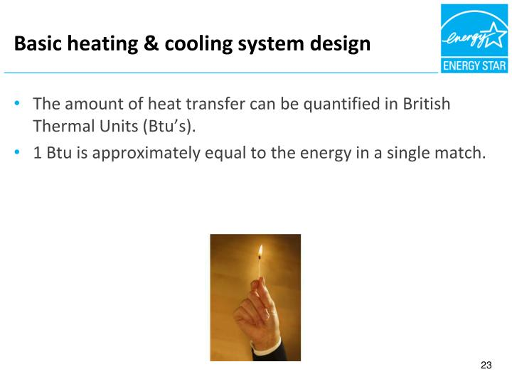 Basic heating & cooling system design