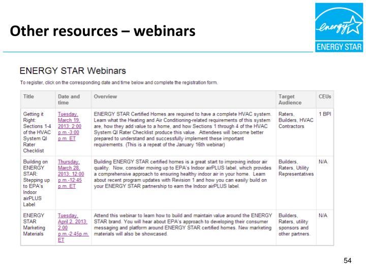 Other resources – webinars