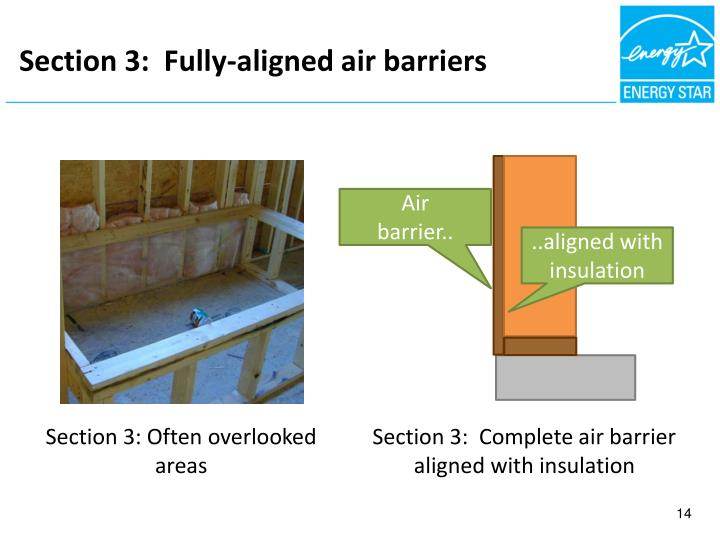 Section 3:  Fully-aligned air barriers