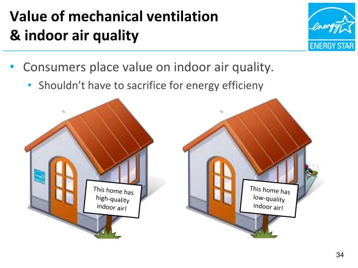 Value of mechanical ventilation