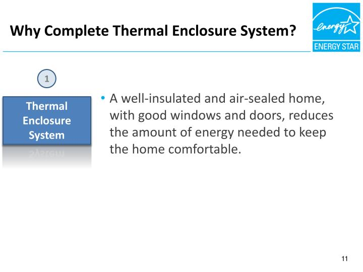 Why Complete Thermal Enclosure System?