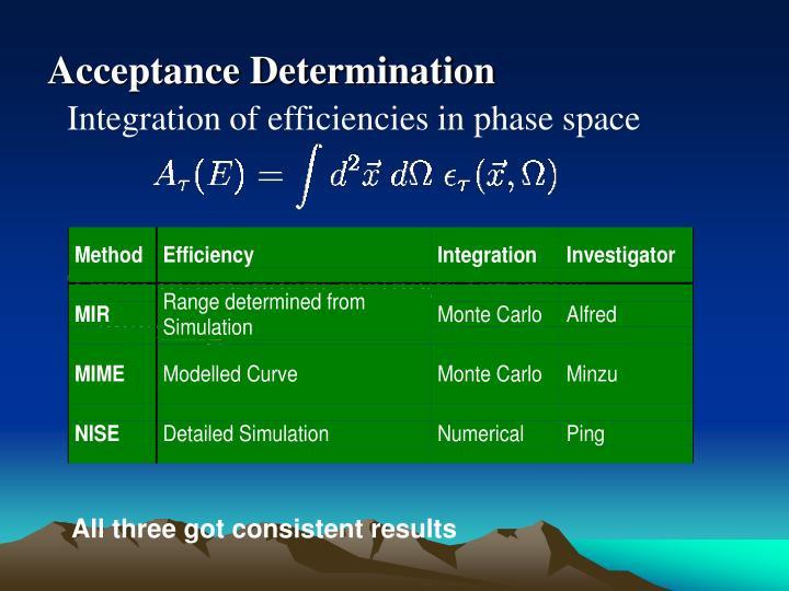 Acceptance Determination