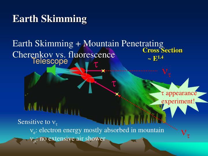 Earth Skimming