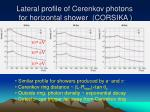 lateral profile of cerenkov photons for horizontal shower corsika
