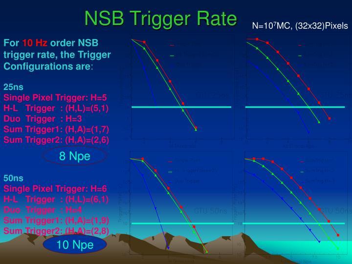 NSB Trigger Rate