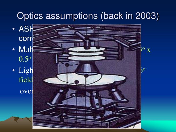 Optics assumptions (back in 2003)