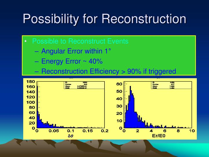 Possibility for Reconstruction