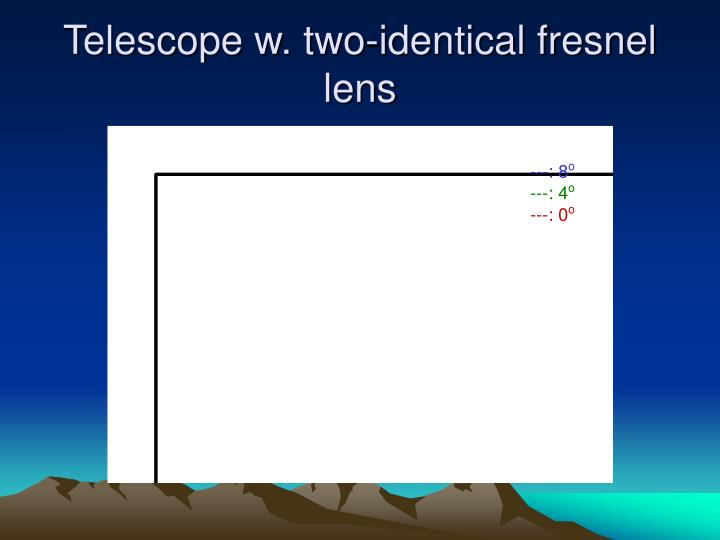 Telescope w. two-identical fresnel lens