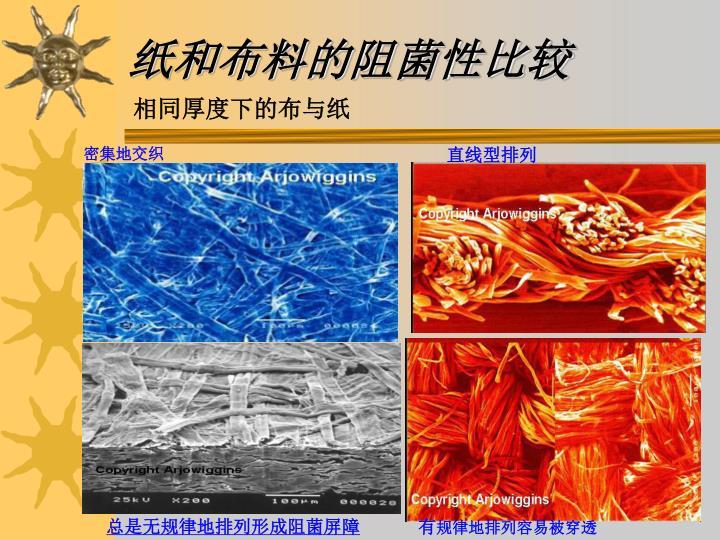 纸和布料的阻菌性比较