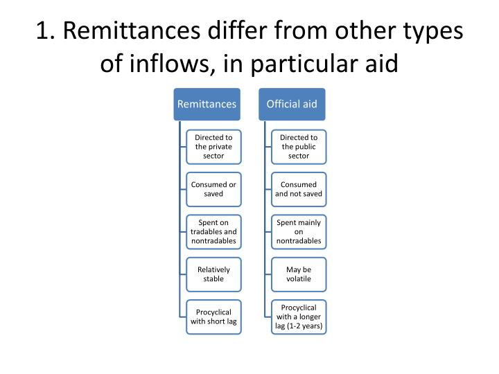1 remittances differ from other types of inflows in particular aid