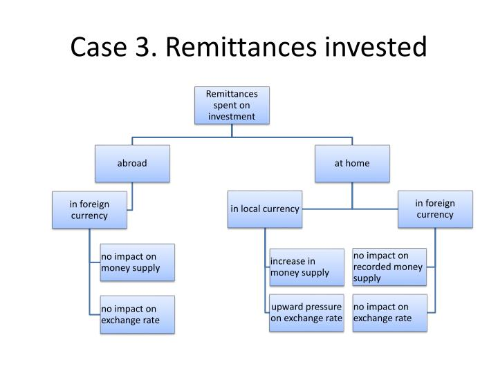Case 3. Remittances invested