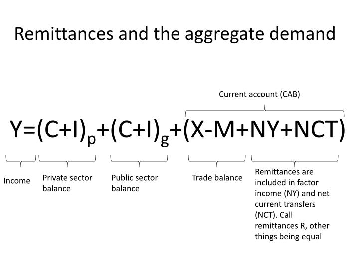 Remittances and the aggregate demand