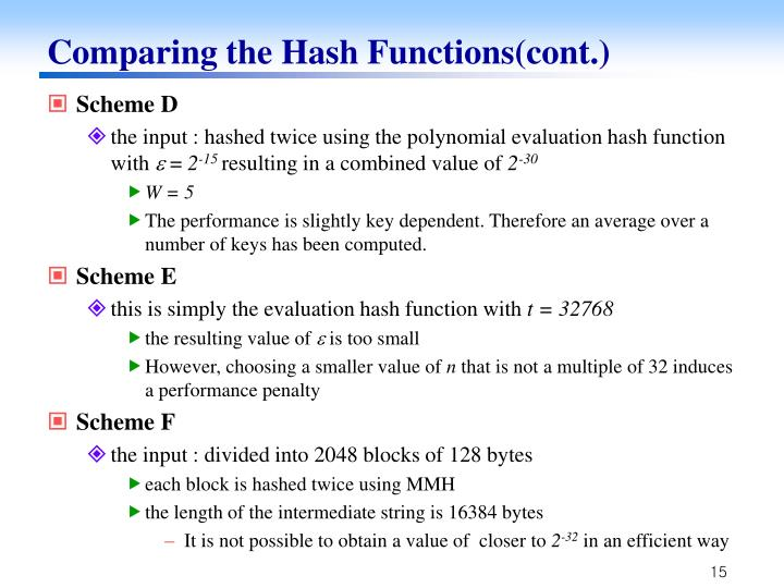 Comparing the Hash Functions(cont.)