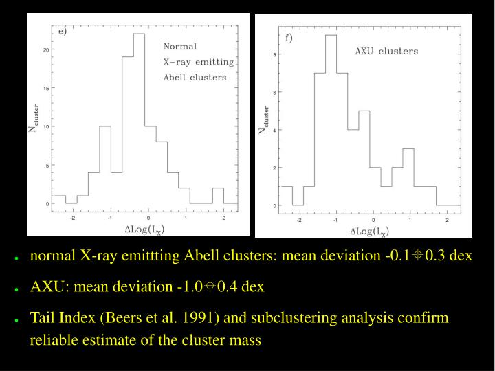 normal X-ray emittting Abell clusters: mean deviation -0.1