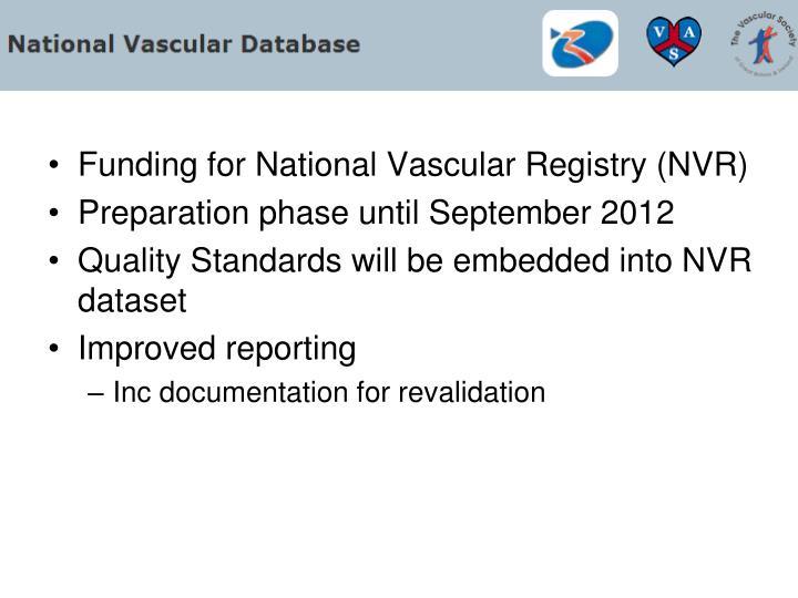 Funding for National Vascular Registry (NVR)